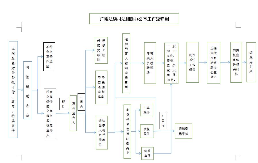 电路 电路图 电子 户型 户型图 平面图 原理图 898_566